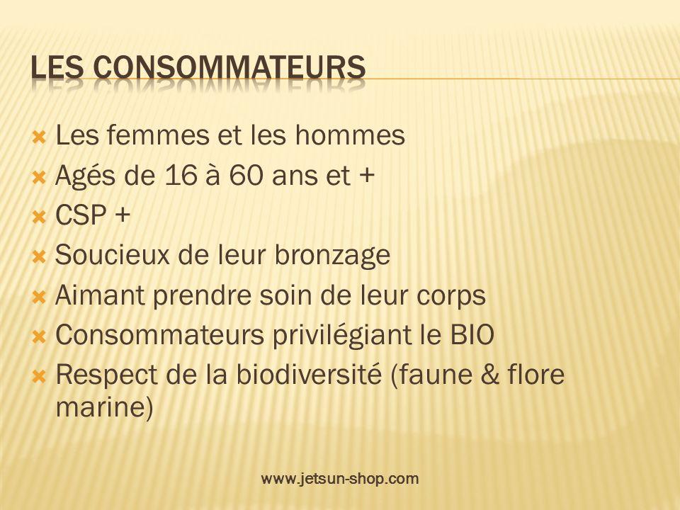 Les consommateurs Les femmes et les hommes Agés de 16 à 60 ans et +