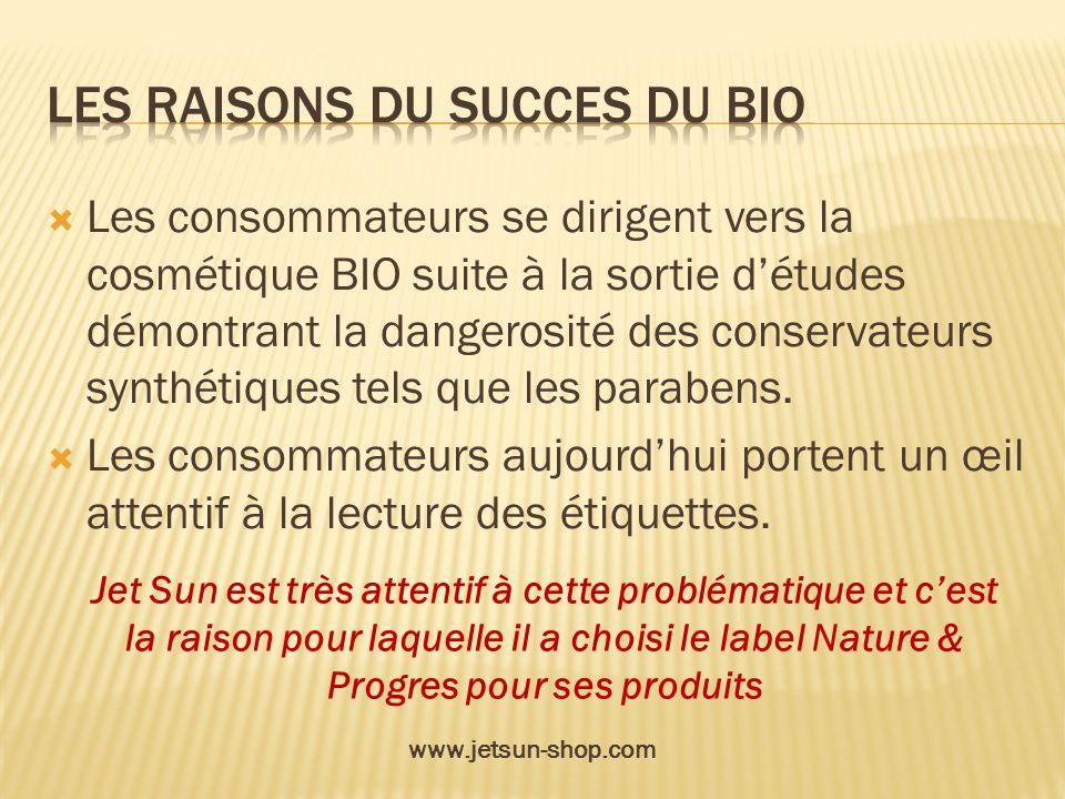 Les raisons du succes du bio
