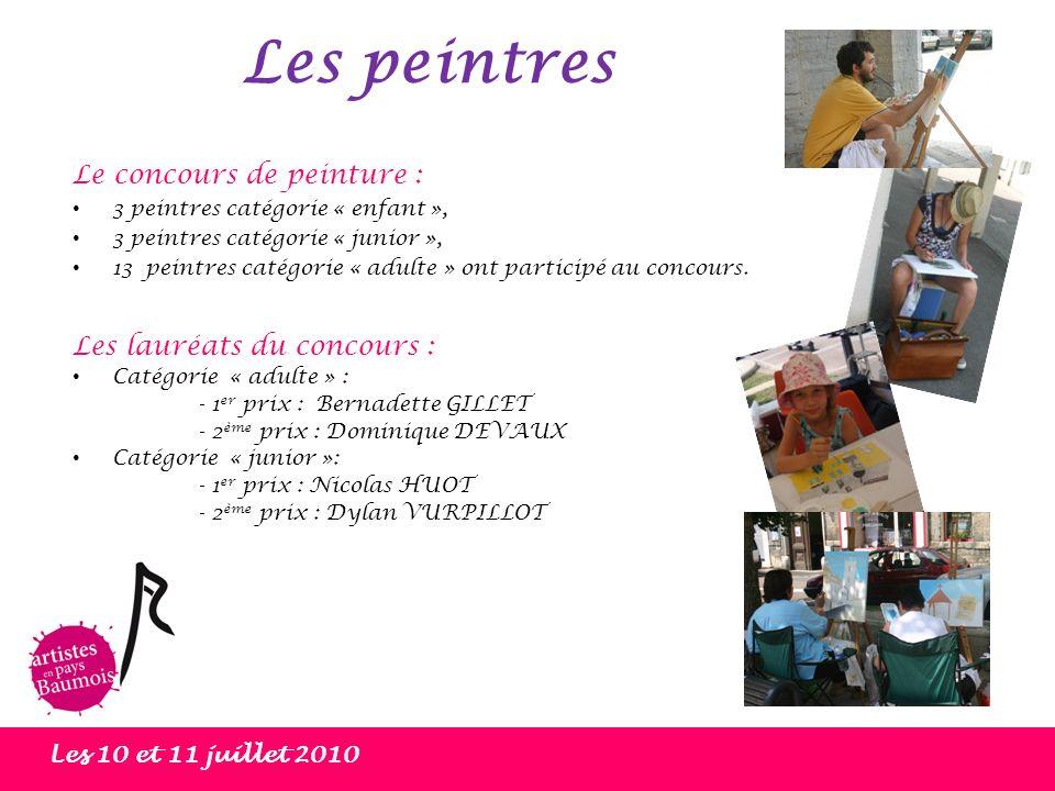 Les peintres Le concours de peinture : Les lauréats du concours :