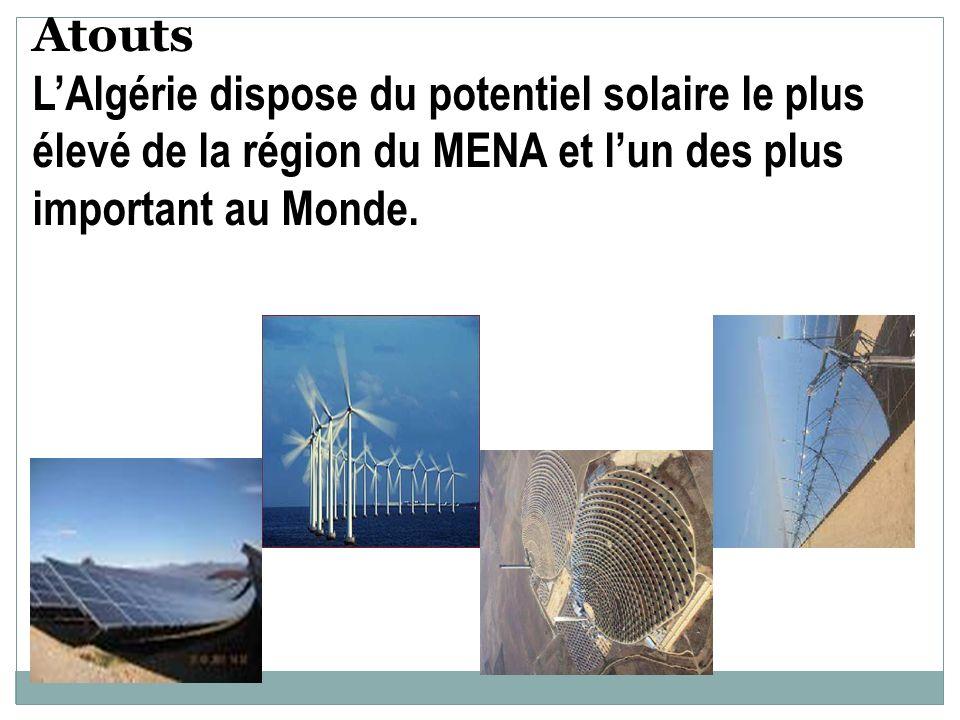 Atouts L'Algérie dispose du potentiel solaire le plus élevé de la région du MENA et l'un des plus important au Monde.