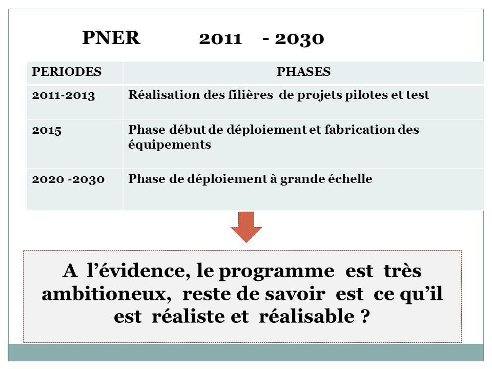 PNER 2011 - 2030 PERIODES. PHASES. 2011‐2013. Réalisation des filières de projets pilotes et test.