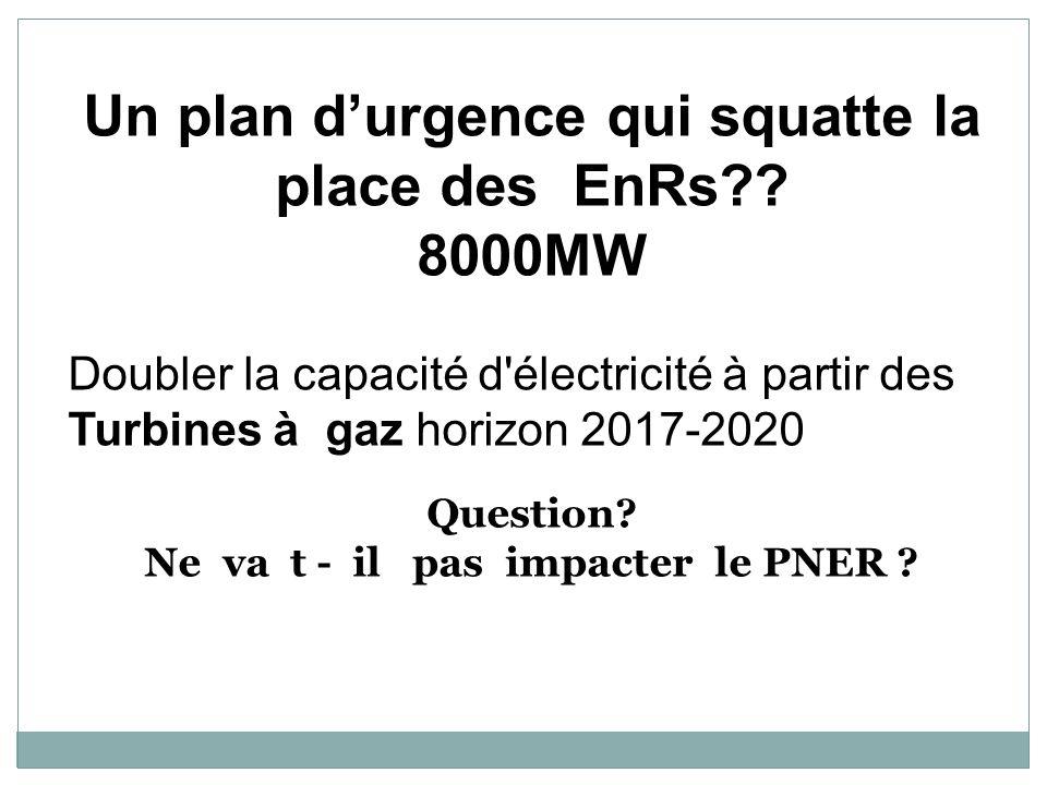 Un plan d'urgence qui squatte la place des EnRs 8000MW