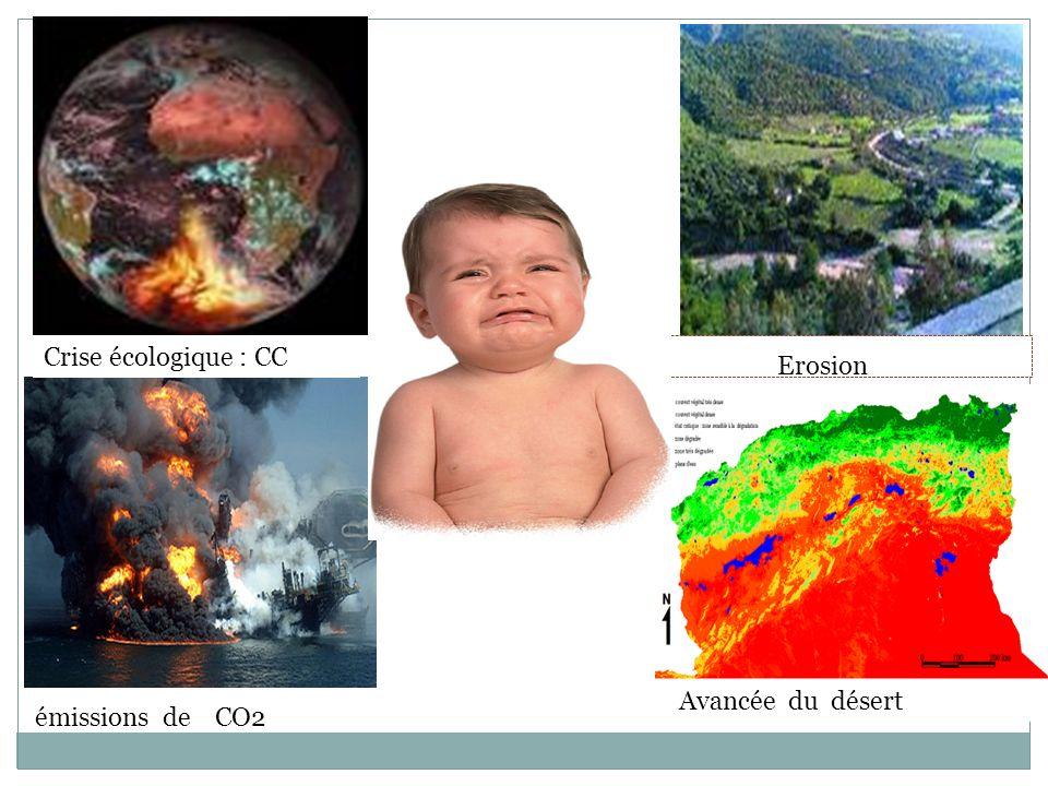 Crise écologique : CC Erosion Avancée du désert émissions de CO2
