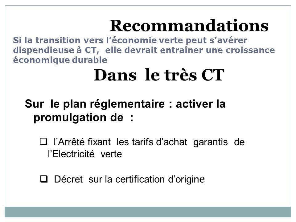Dans le très CT Recommandations