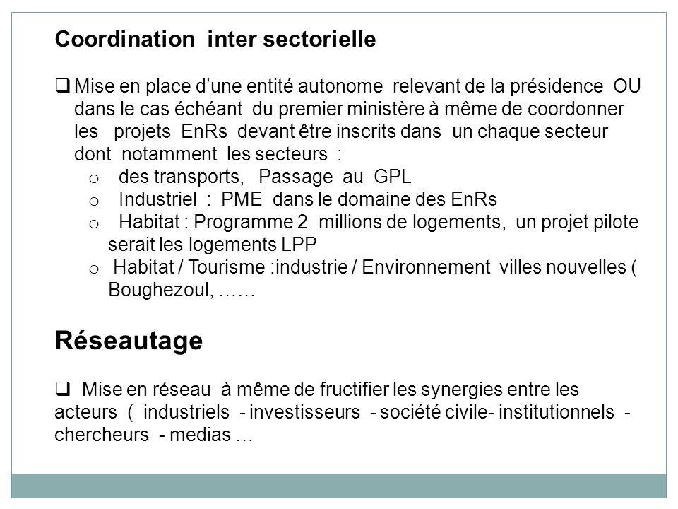 Réseautage Coordination inter sectorielle