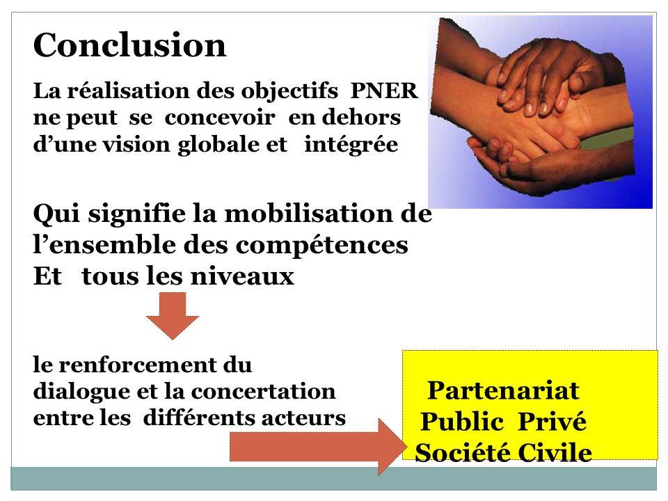 Conclusion Qui signifie la mobilisation de l'ensemble des compétences