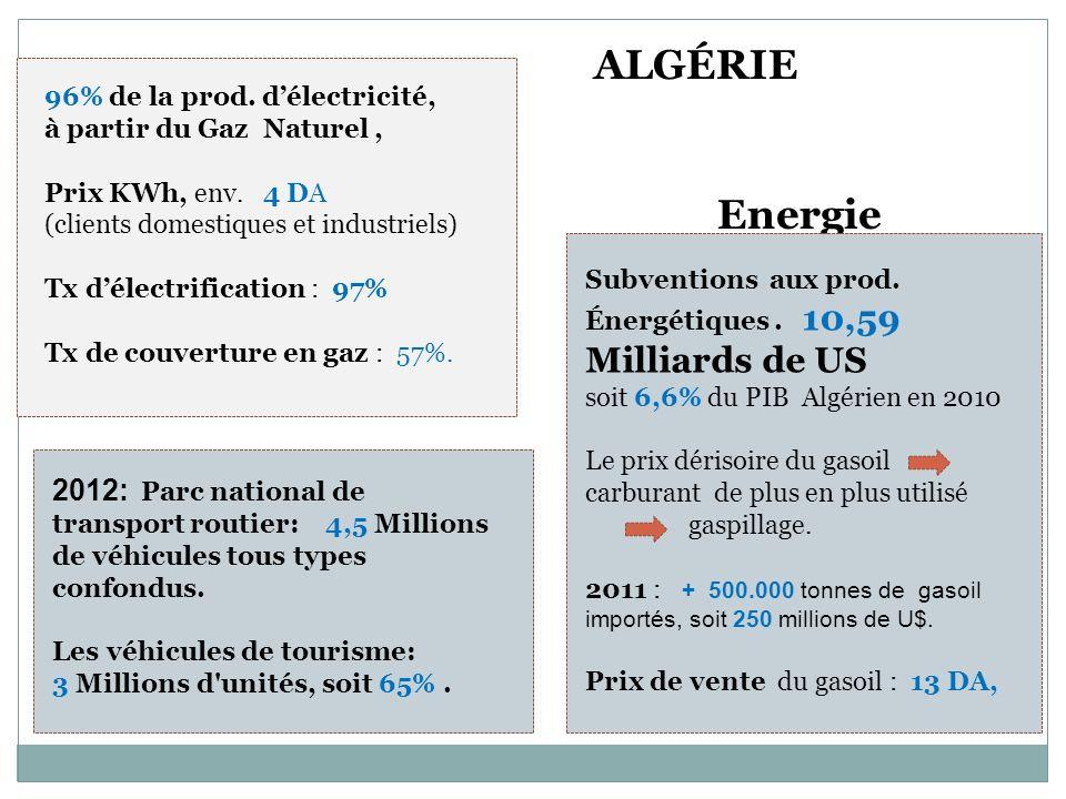 ALGÉRIE Energie. 96% de la prod. d'électricité, à partir du Gaz Naturel , Prix KWh, env. 4 DA.