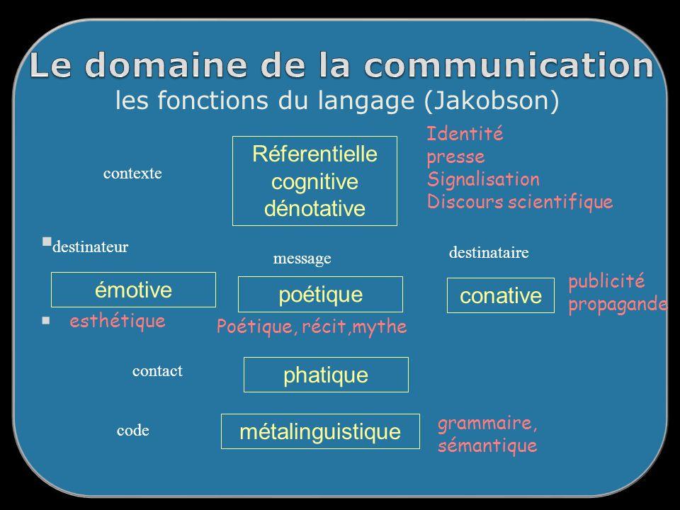 Le domaine de la communication