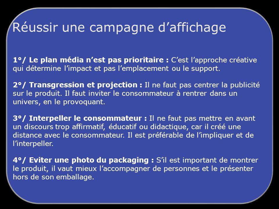Réussir une campagne d'affichage