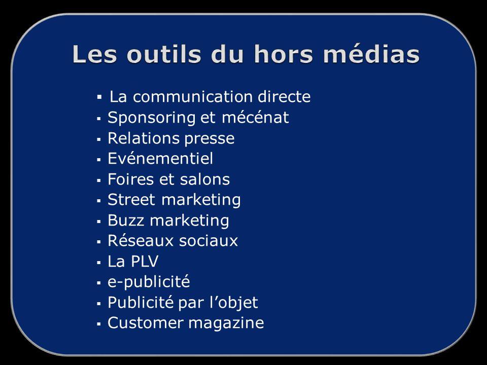 Les outils du hors médias