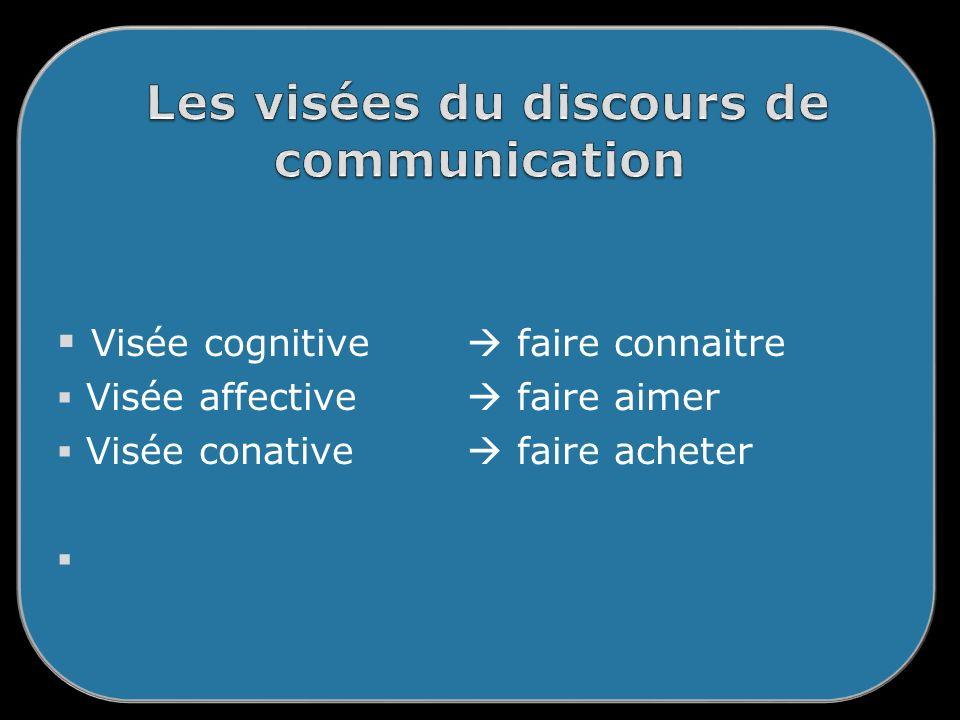 Les visées du discours de communication