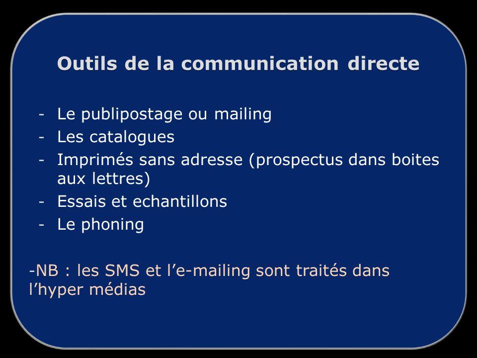 Outils de la communication directe