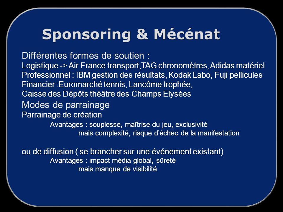 Sponsoring & Mécénat Différentes formes de soutien :