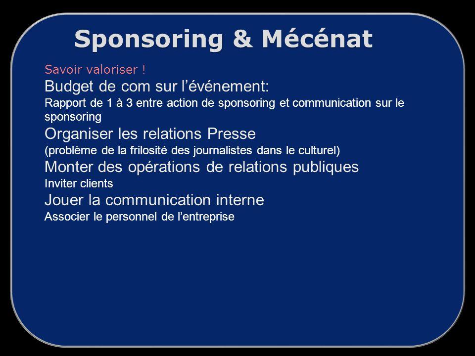 Sponsoring & Mécénat Budget de com sur l'événement: