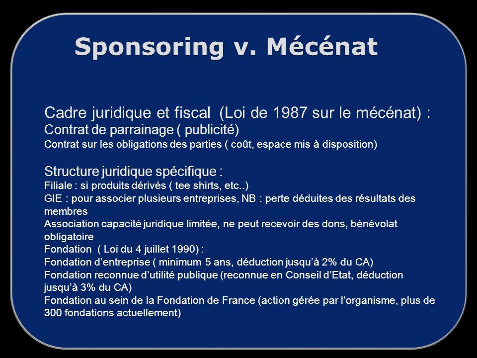 Sponsoring v. Mécénat Cadre juridique et fiscal (Loi de 1987 sur le mécénat) : Contrat de parrainage ( publicité)