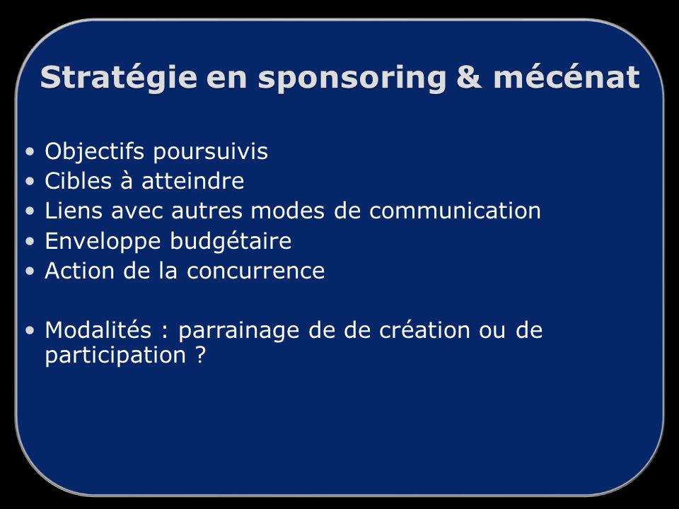Stratégie en sponsoring & mécénat