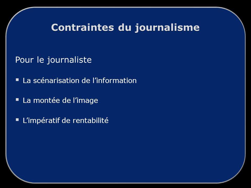 Contraintes du journalisme