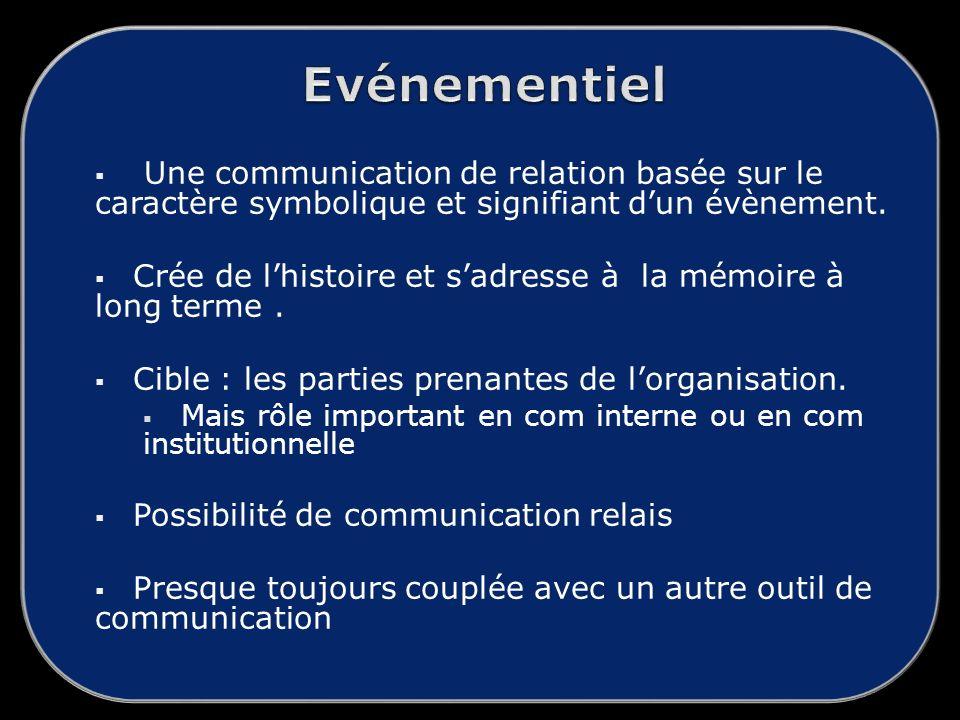 Evénementiel Une communication de relation basée sur le caractère symbolique et signifiant d'un évènement.