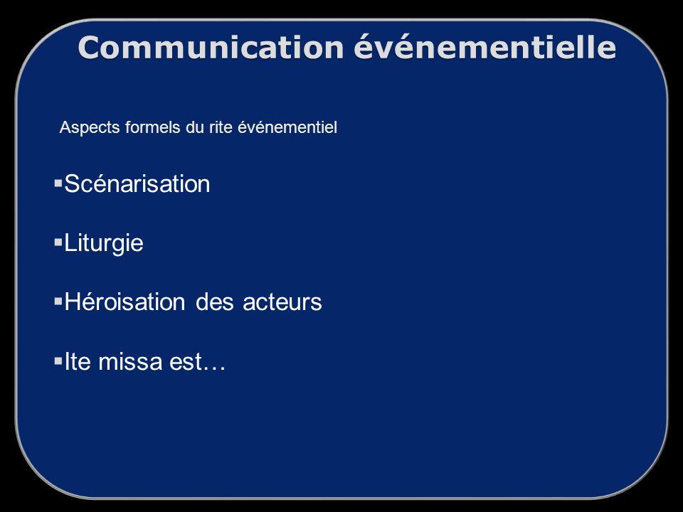 Communication événementielle