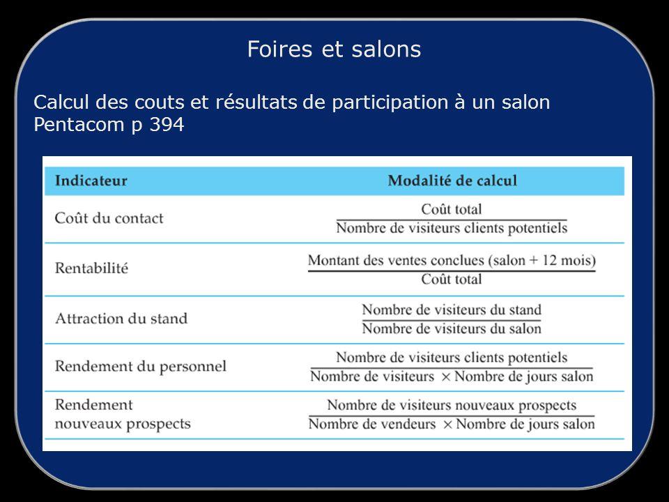 Foires et salons Calcul des couts et résultats de participation à un salon Pentacom p 394