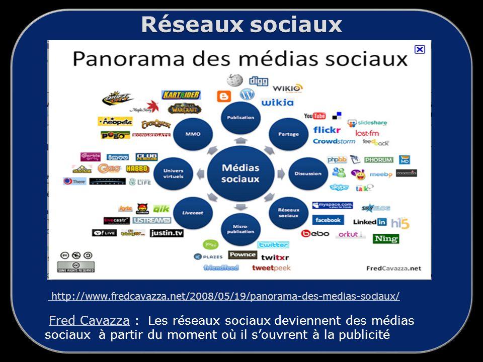 Réseaux sociaux http://www.fredcavazza.net/2008/05/19/panorama-des-medias-sociaux/