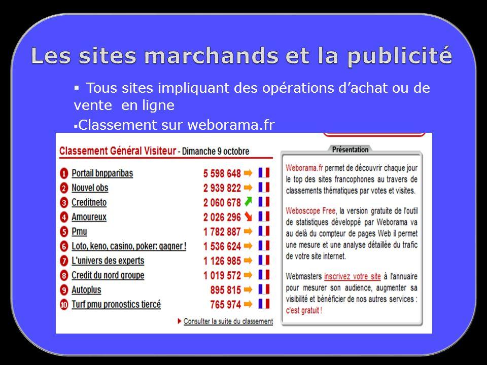 Les sites marchands et la publicité