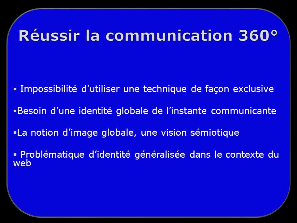 Réussir la communication 360°