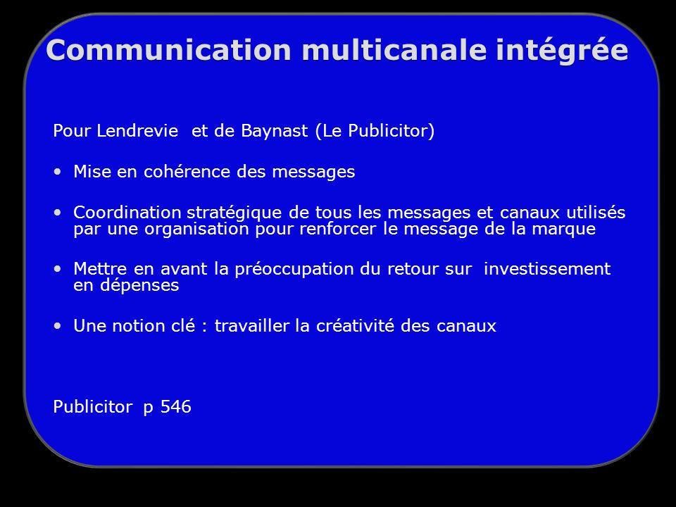 Communication multicanale intégrée