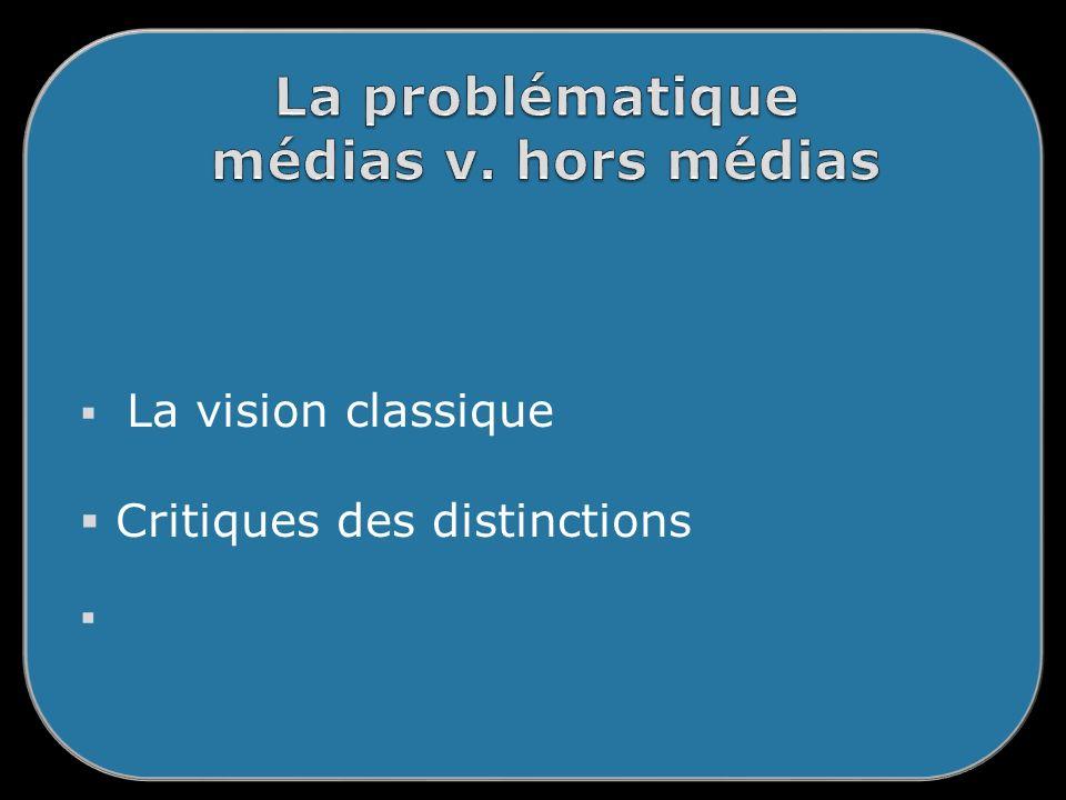 La problématique médias v. hors médias