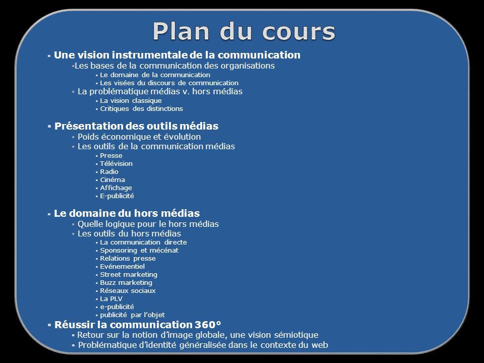Plan du cours Présentation des outils médias