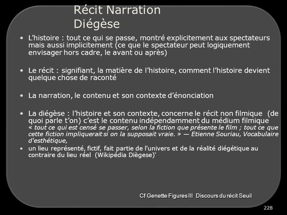 Récit Narration Diégèse