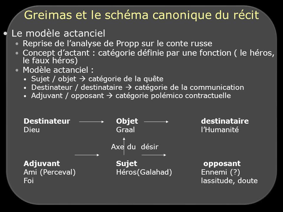 Greimas et le schéma canonique du récit