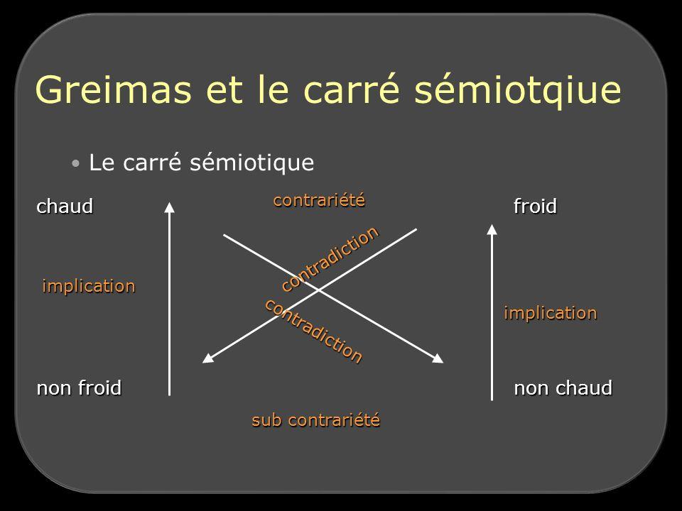 Greimas et le carré sémiotqiue
