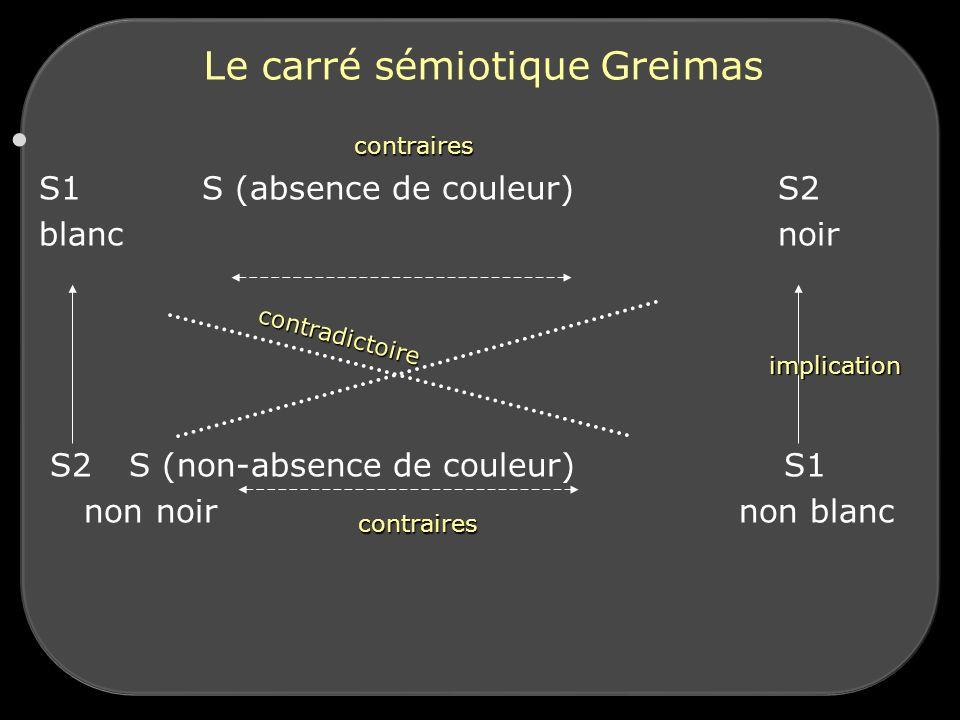 Le carré sémiotique Greimas