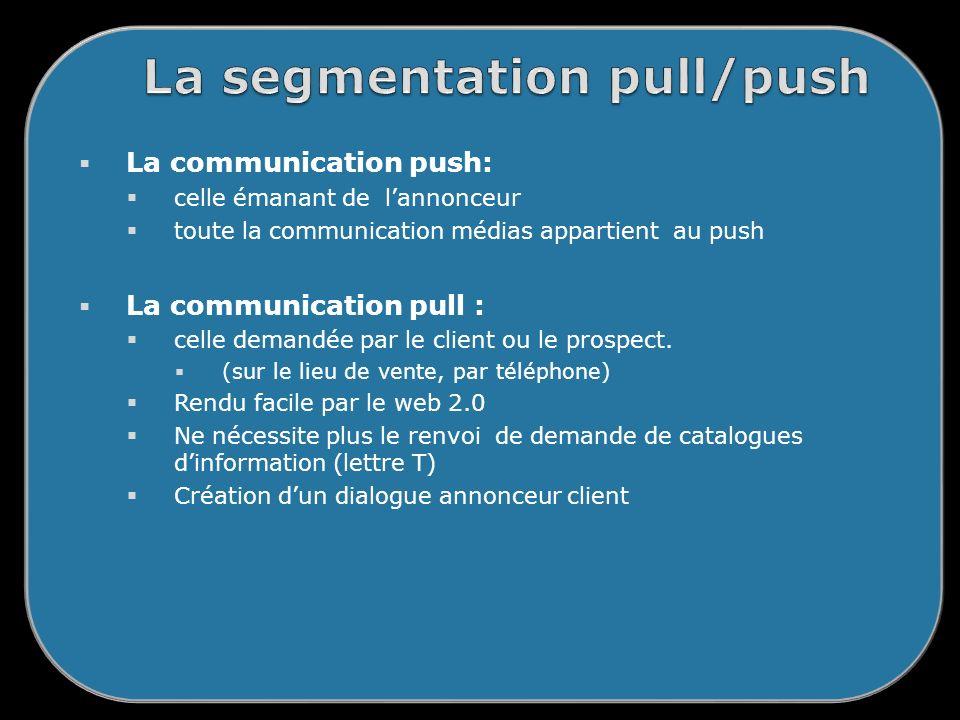 La segmentation pull/push