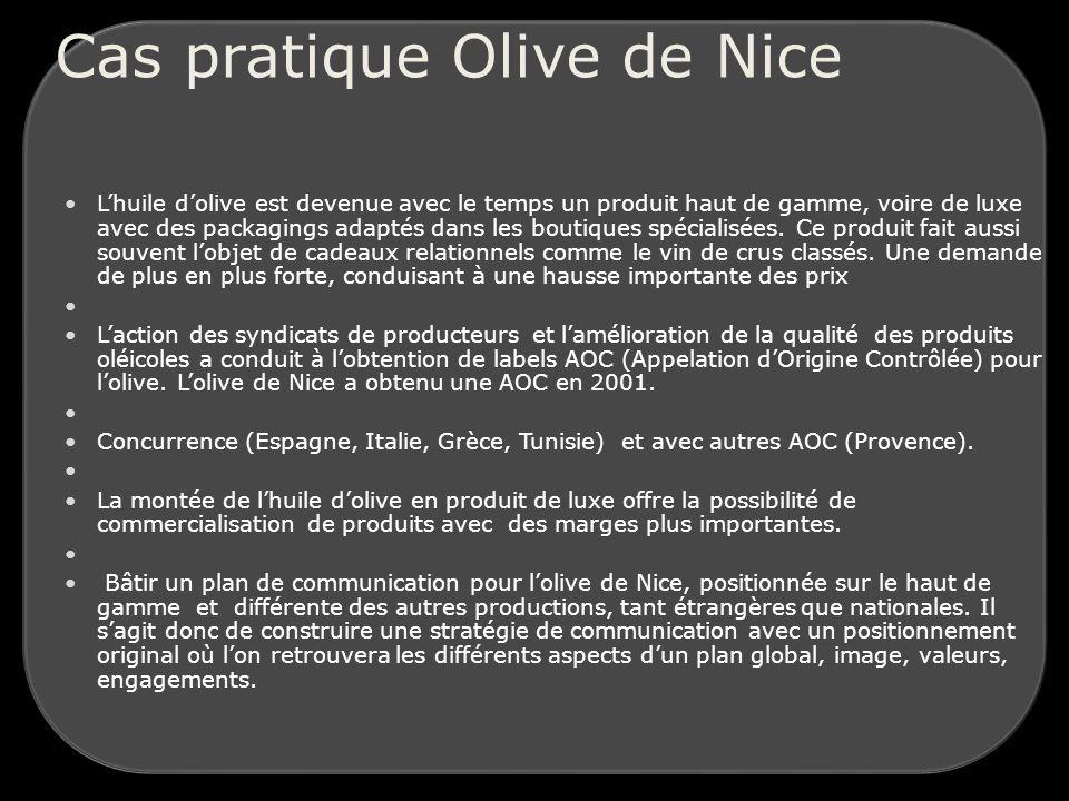 Cas pratique Olive de Nice