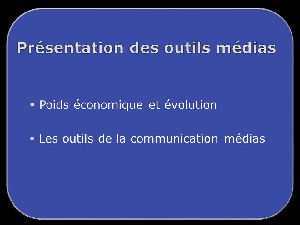 Présentation des outils médias