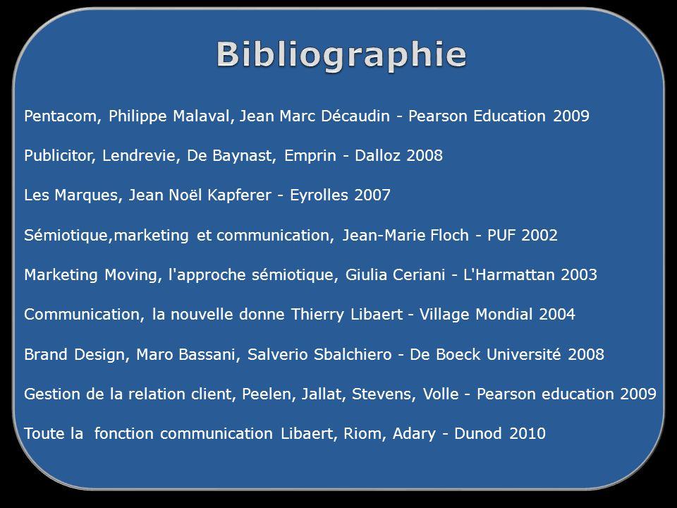Bibliographie Pentacom, Philippe Malaval, Jean Marc Décaudin - Pearson Education 2009. Publicitor, Lendrevie, De Baynast, Emprin - Dalloz 2008.
