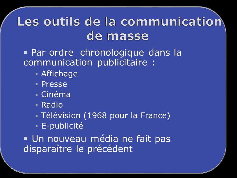 Les outils de la communication de masse