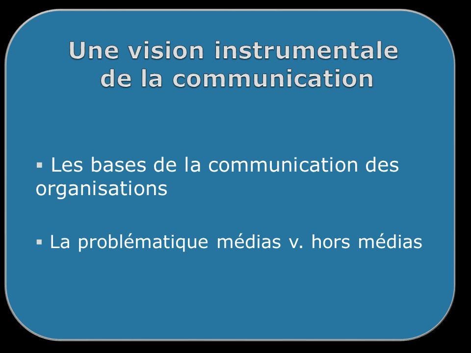 Une vision instrumentale de la communication