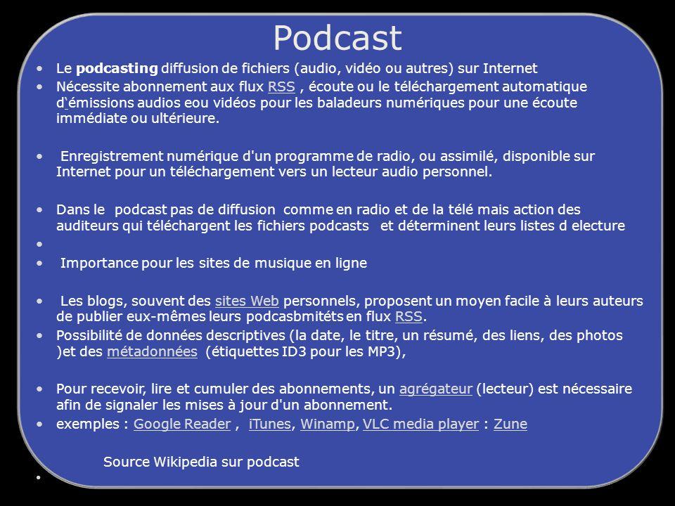 Podcast Le podcasting diffusion de fichiers (audio, vidéo ou autres) sur Internet