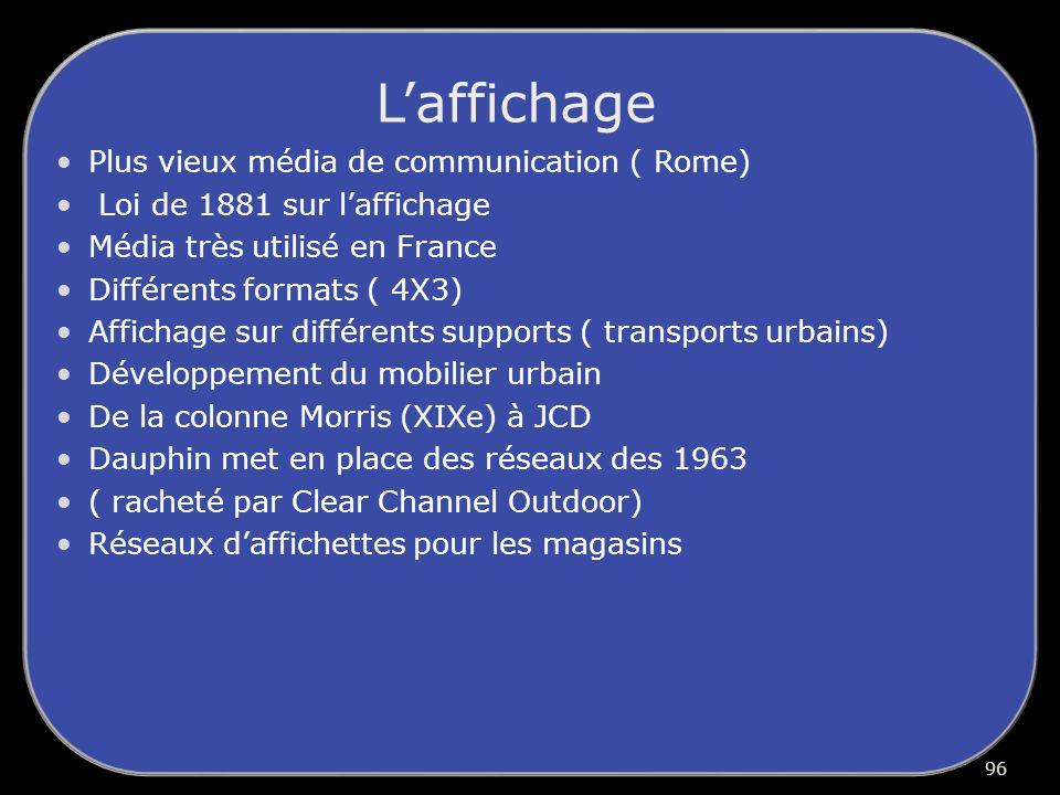 L'affichage Plus vieux média de communication ( Rome)