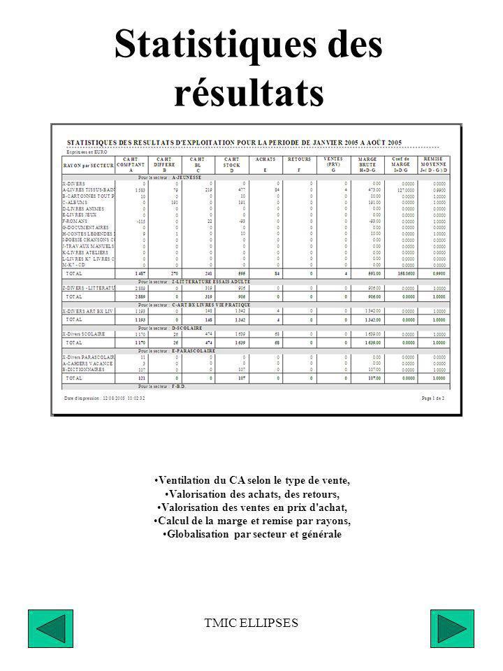 Statistiques des résultats
