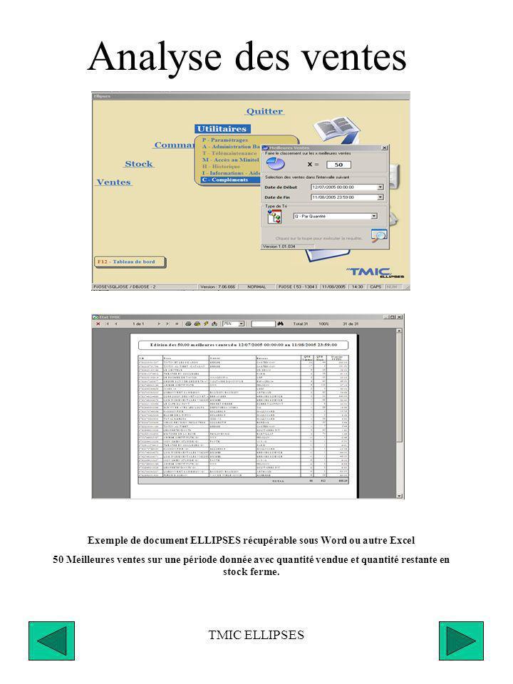 Exemple de document ELLIPSES récupérable sous Word ou autre Excel