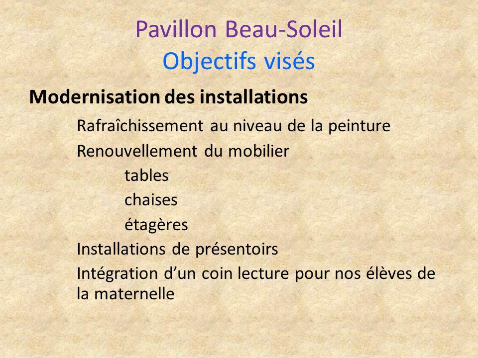Pavillon Beau-Soleil Objectifs visés