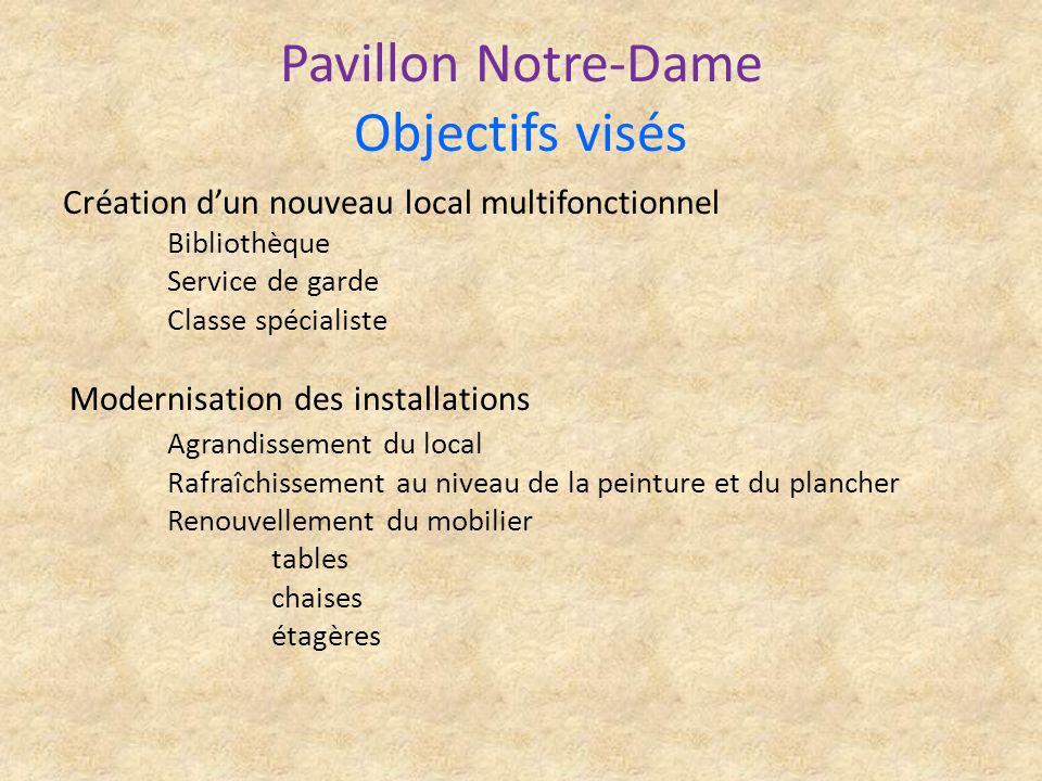 Pavillon Notre-Dame Objectifs visés