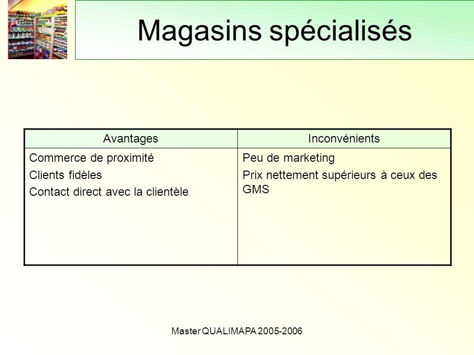 Magasins spécialisés Avantages Inconvénients Commerce de proximité