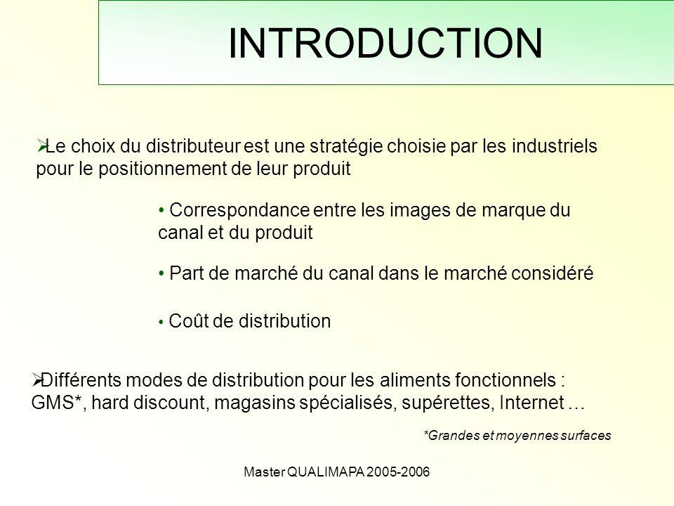 INTRODUCTION Le choix du distributeur est une stratégie choisie par les industriels pour le positionnement de leur produit.