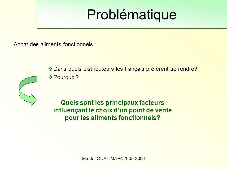 Problématique Achat des aliments fonctionnels : Dans quels distributeurs les français préfèrent se rendre
