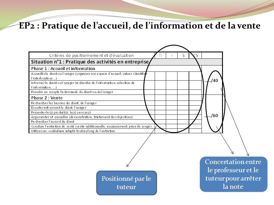 EP2 : Pratique de l'accueil, de l'information et de la vente